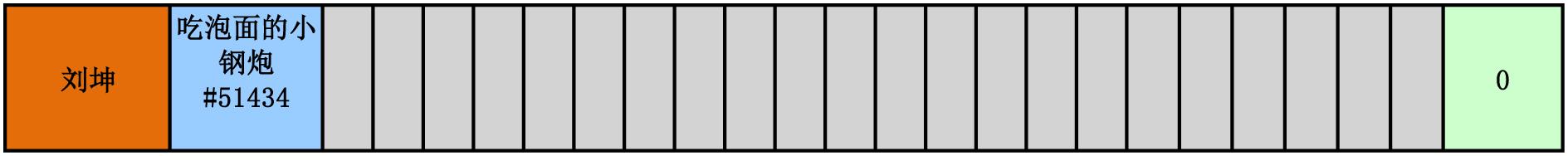 WES炉石传说选手积分统计(截止到二十二周)-7.jpg