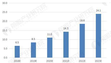中国电竞的2017:成长是第一关键词