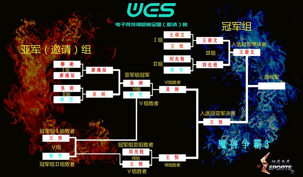 魔兽争霸3最后晋级图.png