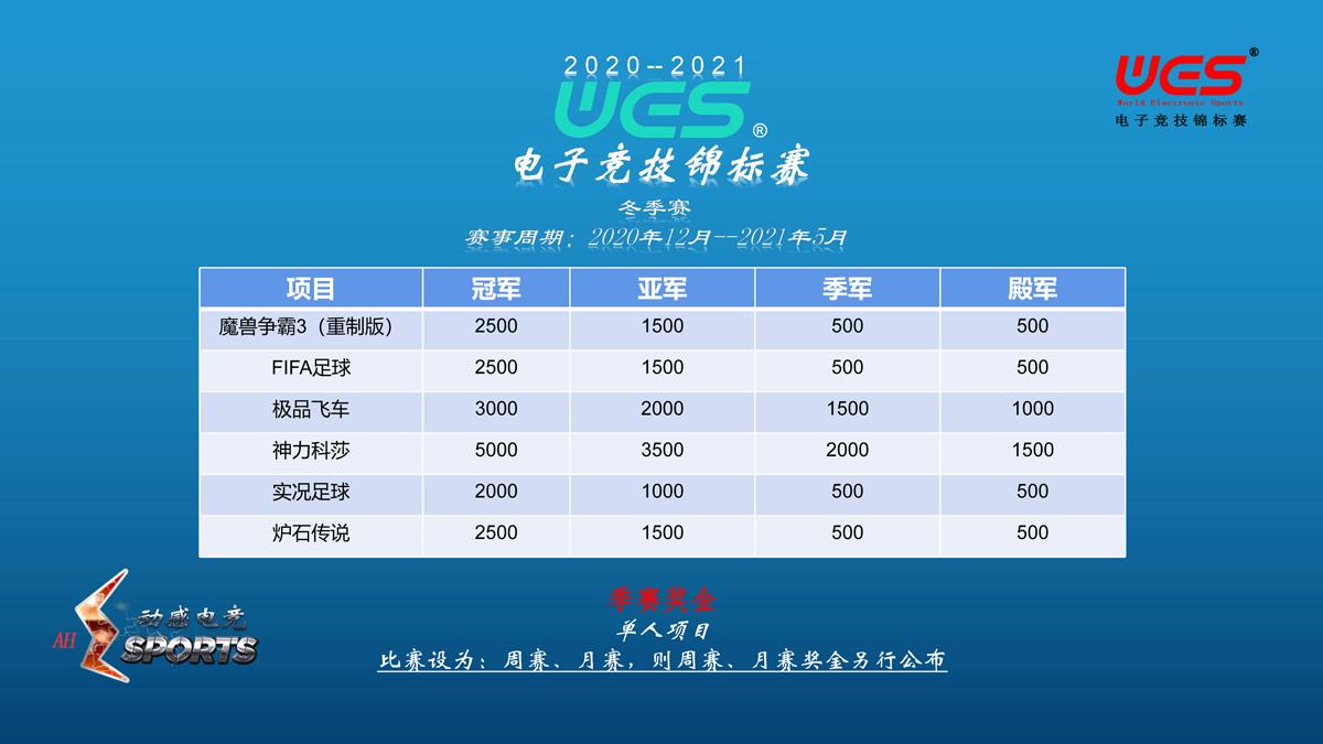 个人项目(季赛奖金)7.60X13.50.png
