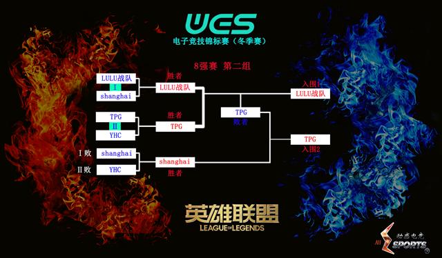 第二组(8强).png